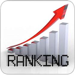 Ranking brokers de seguros