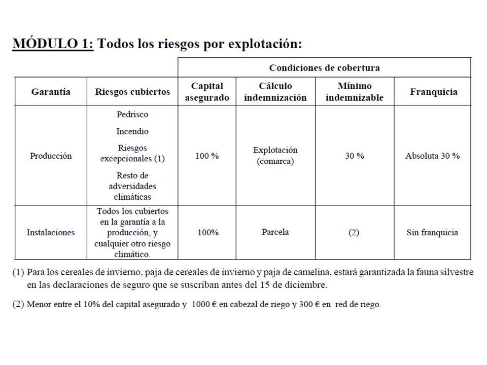 SEGUROS modulo 1