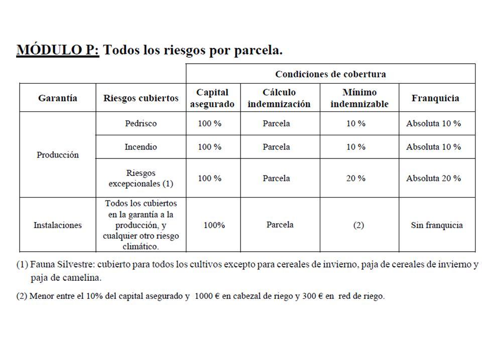 SEGUROS modulo 3